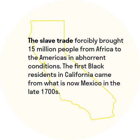 The slave trade forcibly brought 15 million people from Africa to the Americas in abhorrent conditions. The first Black residents in California came from what is now Mexico in the late 1700s.