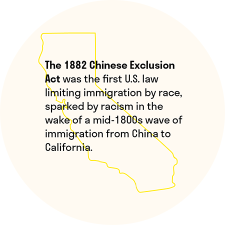 The 1882 Chinese Exclusion Act was the first U.S. law limiting immigration by race, sparked by racism in the wake of a mid-1800s wave of immigration from China to California.