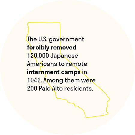 The U.S. government forcibly removed 120,000 japanese Americans to remote internment camps in 1942. Among them were 200 Palo Alto residents.