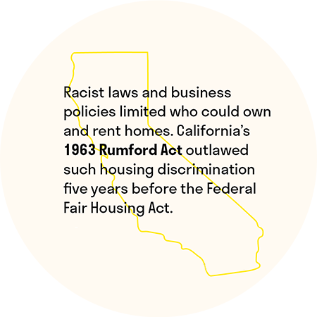 Racist laws and business policies limted who could own and rent homes. California's 1963 Rumford Act outlawed such housing discrimination five years before the Federal Fair Housing Act.