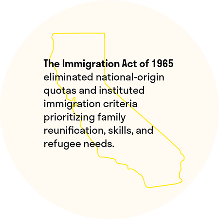 The Immigration Act of 1965 eliminated national-origin quotas and instituted immigration criteria prioritizing family reunification, skills, and refugee needs.